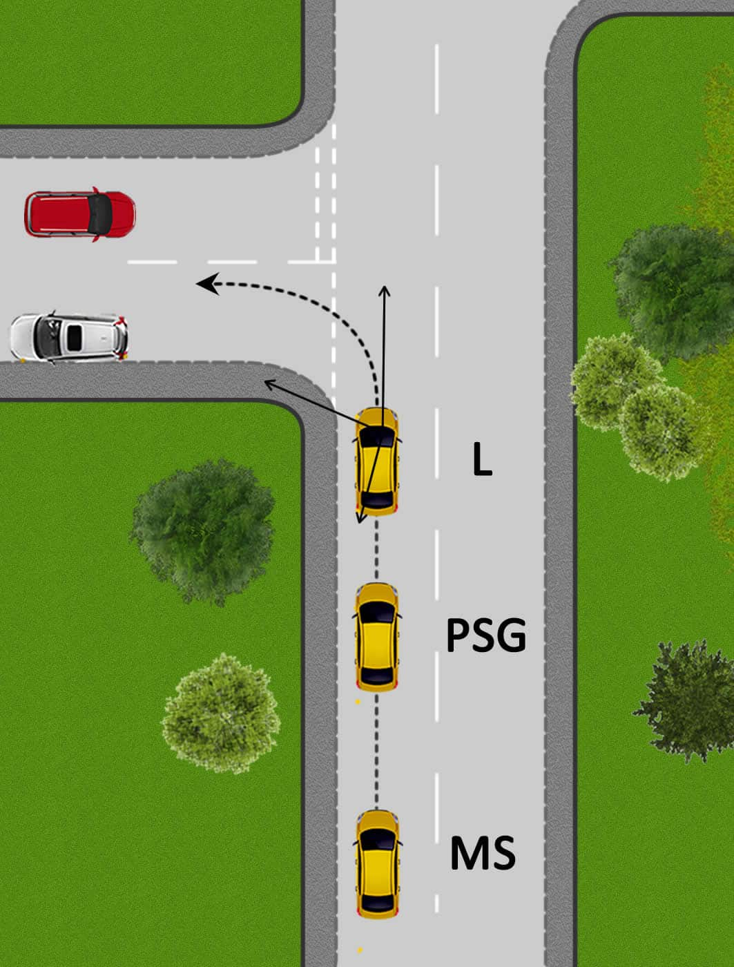 Turning left into a side road