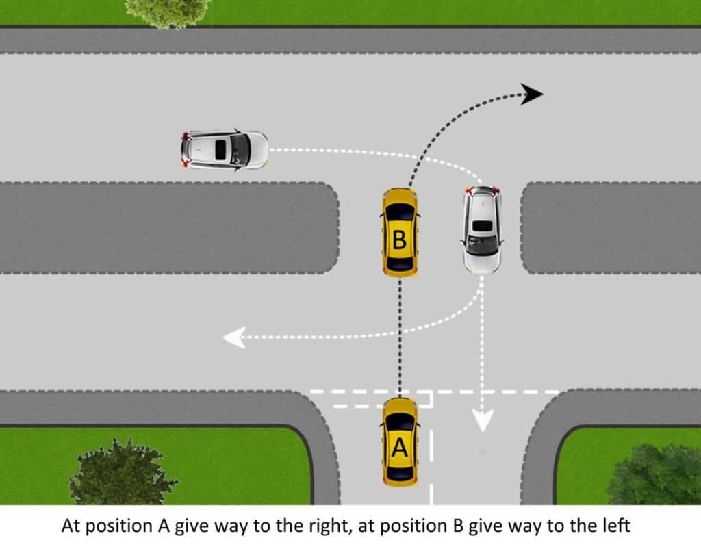 Turning right onto a dual carriageway
